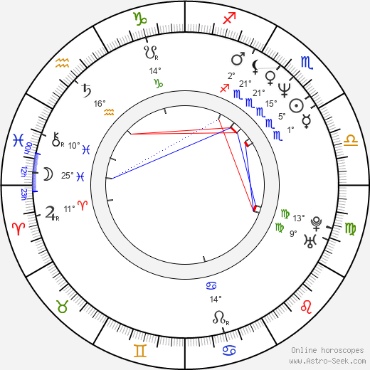 Tim Minear birth chart, biography, wikipedia 2019, 2020