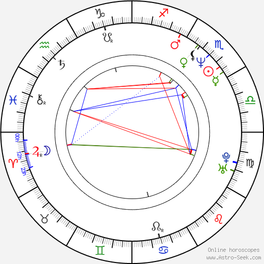 Todd Sand astro natal birth chart, Todd Sand horoscope, astrology