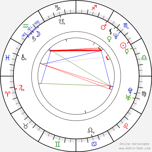 Tom Cavanagh astro natal birth chart, Tom Cavanagh horoscope, astrology