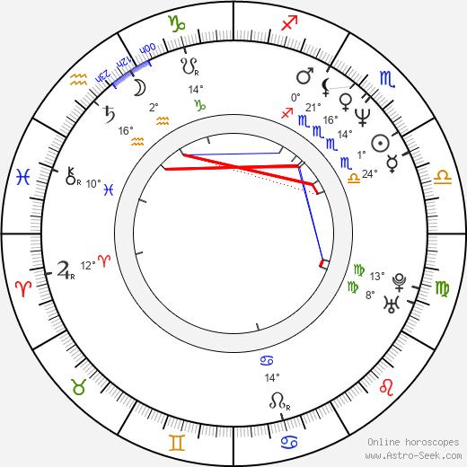 Tracy Nelson birth chart, biography, wikipedia 2019, 2020