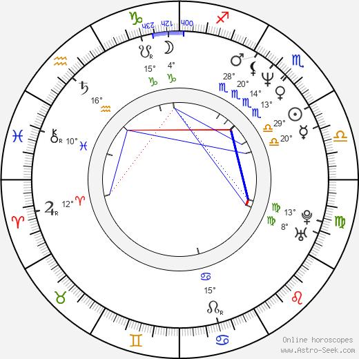 Wilson Yip birth chart, biography, wikipedia 2020, 2021