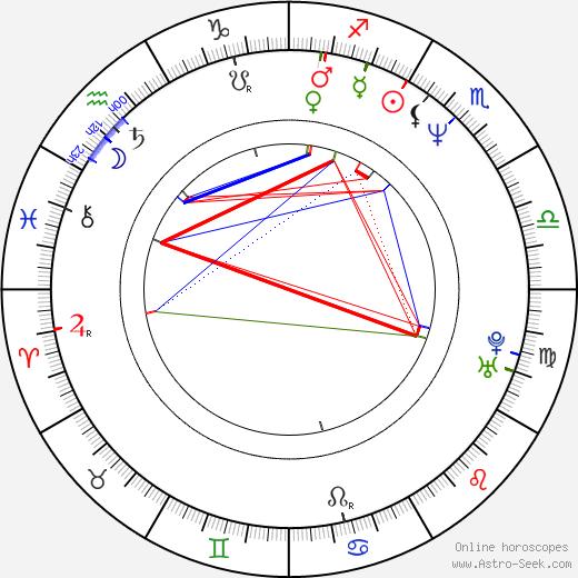 Andreas Schmidt tema natale, oroscopo, Andreas Schmidt oroscopi gratuiti, astrologia