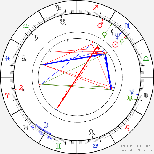 Craig M. Saavedra день рождения гороскоп, Craig M. Saavedra Натальная карта онлайн