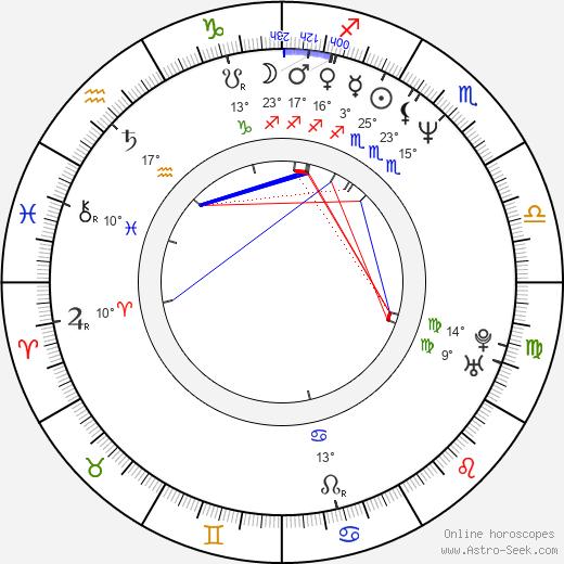 Dana Gonzales birth chart, biography, wikipedia 2020, 2021