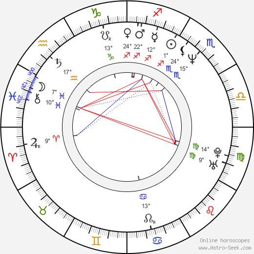 Debra Lamb birth chart, biography, wikipedia 2020, 2021