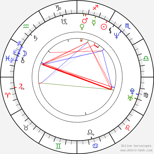 Debra Lamb birth chart, Debra Lamb astro natal horoscope, astrology