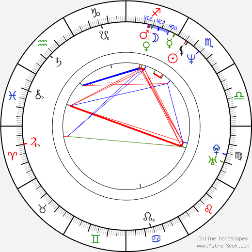 Dylan Walsh astro natal birth chart, Dylan Walsh horoscope, astrology