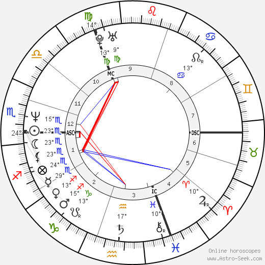 Éric Fréchon birth chart, biography, wikipedia 2018, 2019