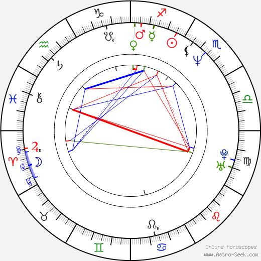 Fisher Stevens astro natal birth chart, Fisher Stevens horoscope, astrology