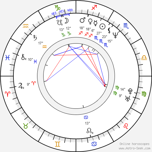Hannu Takkula birth chart, biography, wikipedia 2020, 2021