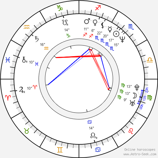 Hugh Bonneville birth chart, biography, wikipedia 2019, 2020