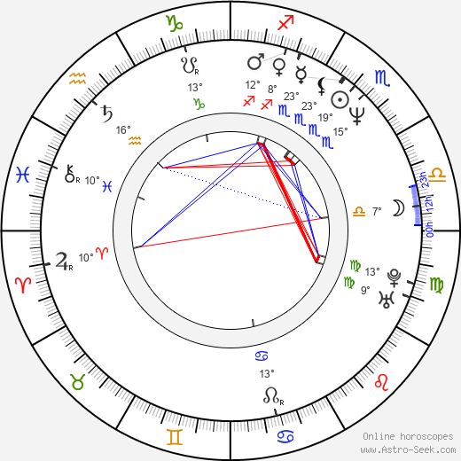 Jan Stehlík birth chart, biography, wikipedia 2019, 2020