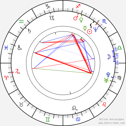 Jan Stehlík birth chart, Jan Stehlík astro natal horoscope, astrology