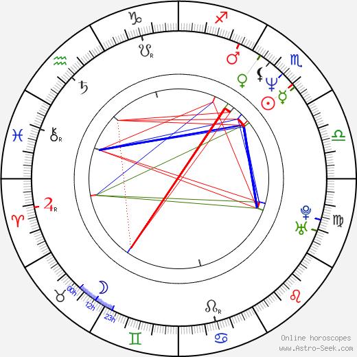 Jenny Robertson день рождения гороскоп, Jenny Robertson Натальная карта онлайн