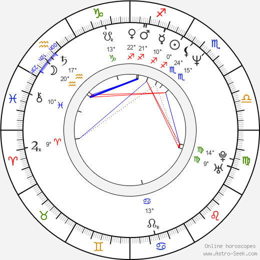 Joe Ahearne birth chart, biography, wikipedia 2019, 2020