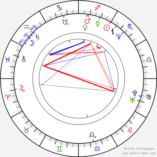 Joe Ahearne astro natal birth chart, Joe Ahearne horoscope, astrology