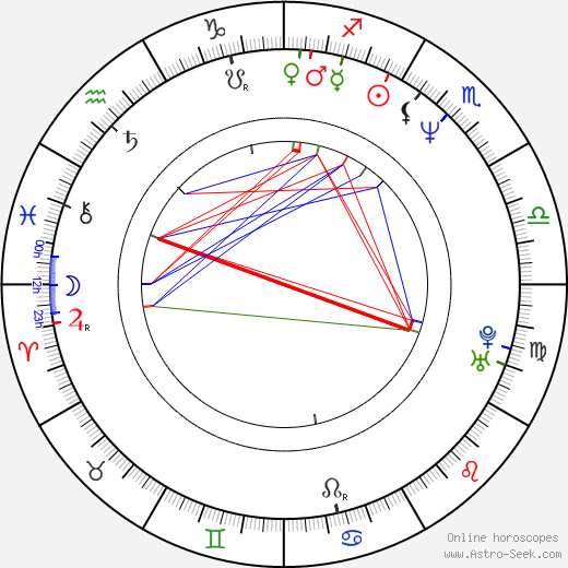 Katharina Schubert день рождения гороскоп, Katharina Schubert Натальная карта онлайн
