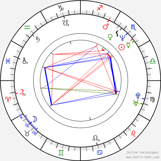 Katherine Disque astro natal birth chart, Katherine Disque horoscope, astrology