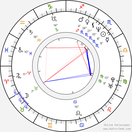 Katja Riemann birth chart, biography, wikipedia 2019, 2020