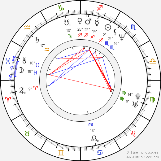 Kevin Chamberlin birth chart, biography, wikipedia 2020, 2021