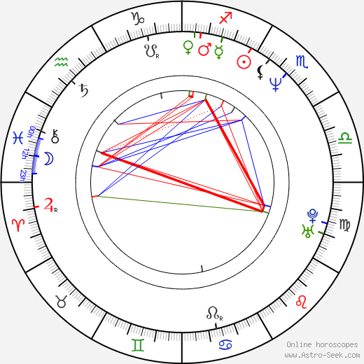 Kevin Chamberlin birth chart, Kevin Chamberlin astro natal horoscope, astrology