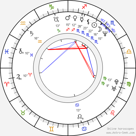 Kevin J. O'Connor birth chart, biography, wikipedia 2019, 2020