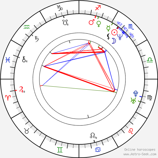 Kevin J. O'Connor astro natal birth chart, Kevin J. O'Connor horoscope, astrology