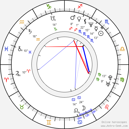Laurene Powell Jobs birth chart, biography, wikipedia 2018, 2019