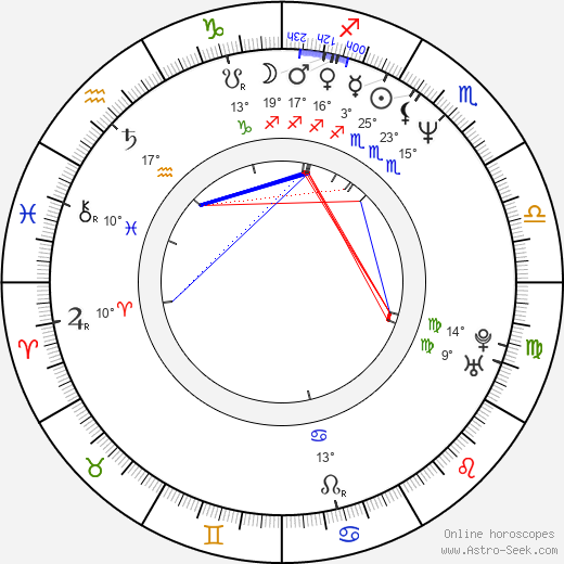 Marilyne Canto birth chart, biography, wikipedia 2020, 2021
