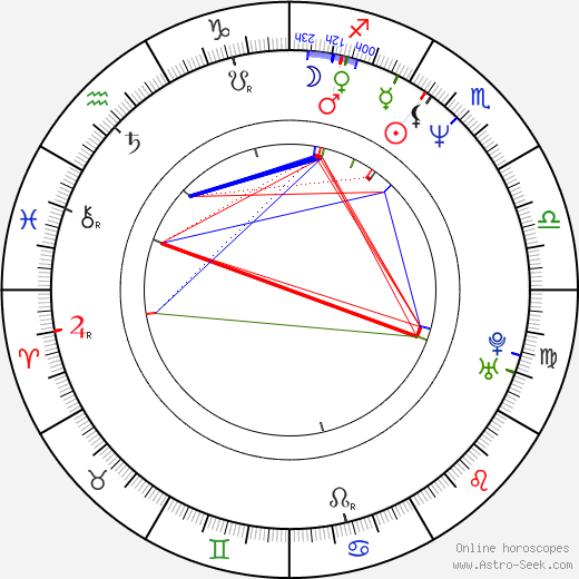Marilyne Canto birth chart, Marilyne Canto astro natal horoscope, astrology
