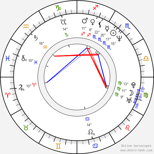 Mikhail Efremov birth chart, biography, wikipedia 2019, 2020