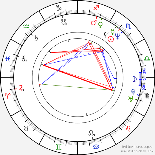 Monty Sopp tema natale, oroscopo, Monty Sopp oroscopi gratuiti, astrologia