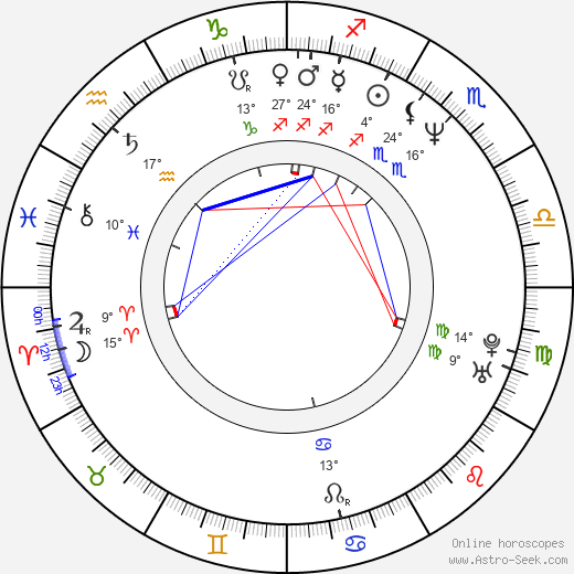 Natalja Buzko birth chart, biography, wikipedia 2019, 2020