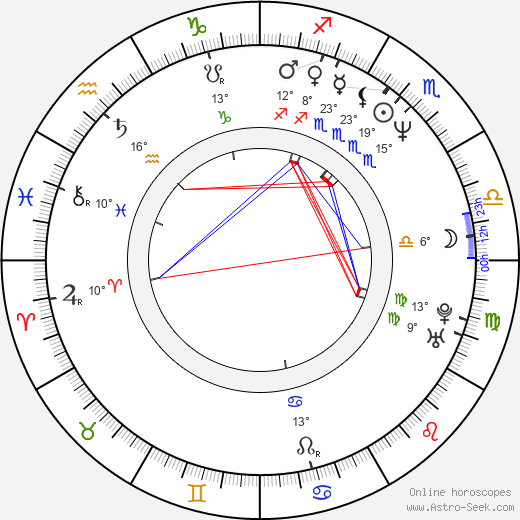Natalya Negoda birth chart, biography, wikipedia 2019, 2020