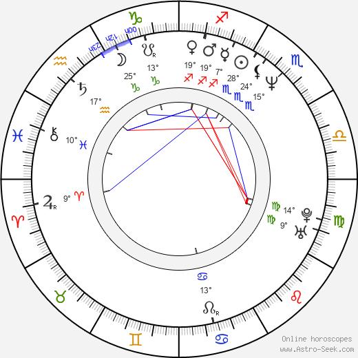 Nicollette Sheridan birth chart, biography, wikipedia 2018, 2019