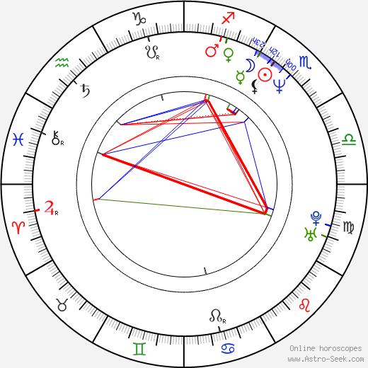 René Steinke день рождения гороскоп, René Steinke Натальная карта онлайн