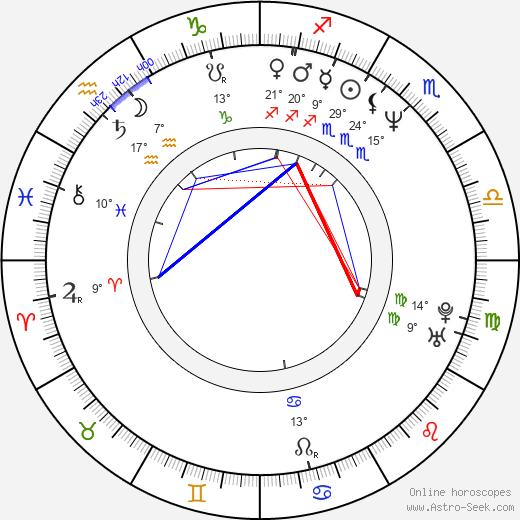 Sidney S. Liufau birth chart, biography, wikipedia 2019, 2020