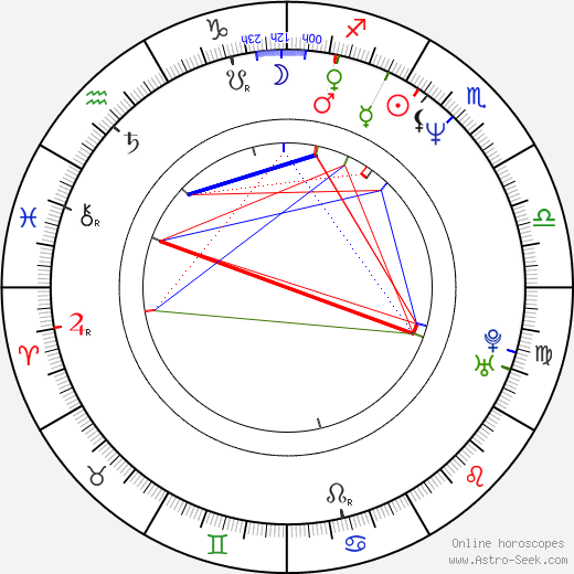 Stéphane Bierry astro natal birth chart, Stéphane Bierry horoscope, astrology
