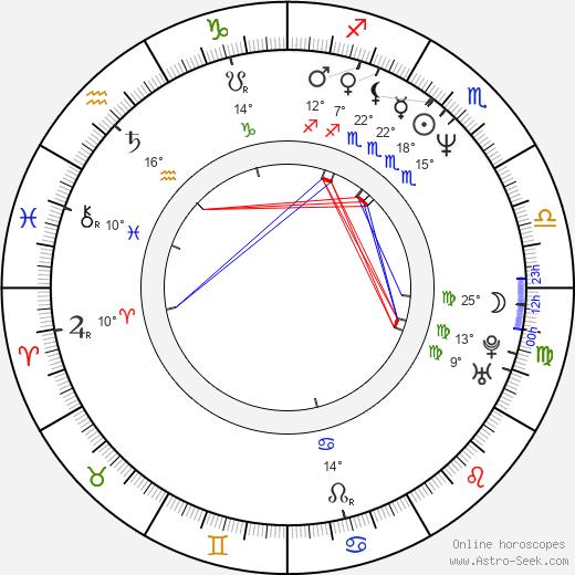 Steve McTigue birth chart, biography, wikipedia 2019, 2020