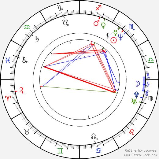 Steve McTigue astro natal birth chart, Steve McTigue horoscope, astrology
