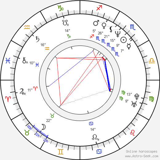 Taylor Dante birth chart, biography, wikipedia 2020, 2021