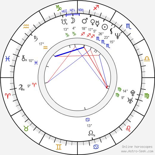 Terry Farrell tema natale, biography, Biografia da Wikipedia 2020, 2021