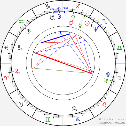 Terry Farrell astro natal birth chart, Terry Farrell horoscope, astrology