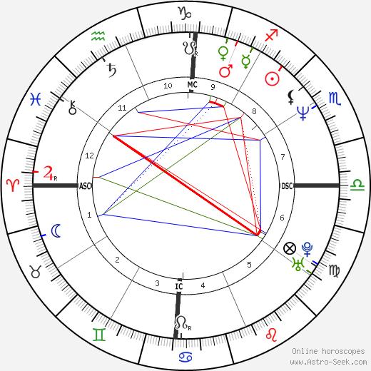 Thierry Paulin tema natale, oroscopo, Thierry Paulin oroscopi gratuiti, astrologia