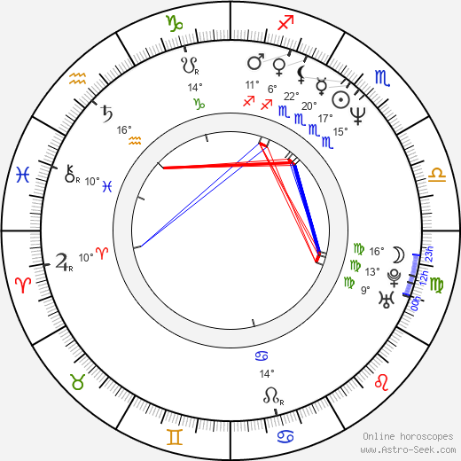 Tommy Davidson birth chart, biography, wikipedia 2020, 2021