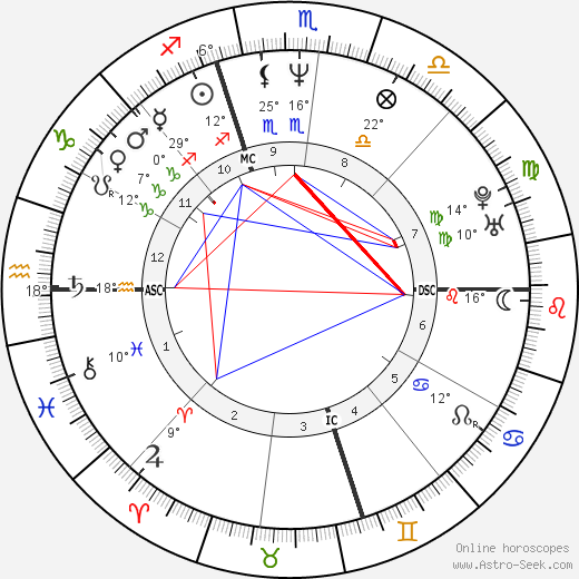 Carrie Hamilton birth chart, biography, wikipedia 2019, 2020