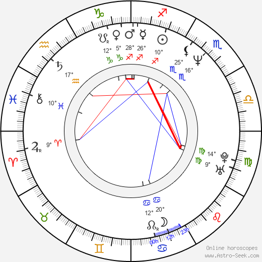 David Markey birth chart, biography, wikipedia 2018, 2019