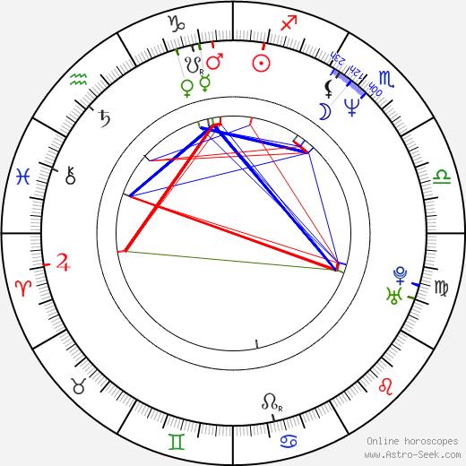 Devika Strooker день рождения гороскоп, Devika Strooker Натальная карта онлайн