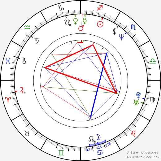 Hajime Katoki astro natal birth chart, Hajime Katoki horoscope, astrology