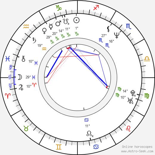 James D. Weston II birth chart, biography, wikipedia 2020, 2021